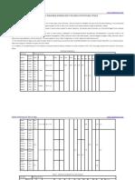 DIN-17102.pdf