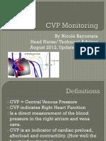 CVP Monitoring