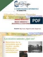 HOMBRES Y RECURSOS NATURALES-HISTORIA