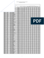 Niveles de Corto Circuito MT-en-RGD 2020-cfe