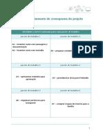 Plano de Gerenciamento Do Cronograma Do Projeto 1433742