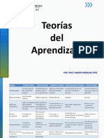 torias_del_aprendizaje.pptx