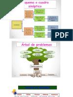 Tipos de Organizadores.pptx