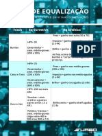 CYSNE - TURBO EQ - GUIA EQUALIZAÇÃO.pdf