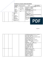 Mapping -SDGs V12 - 8 delinked schemes  110116_1_0(1)