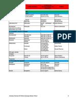 2. Anestesi.pdf