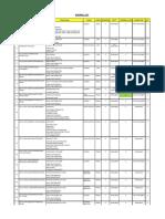 Equipment Internal work List