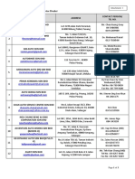 gegm-perodua-repairer-bp-list (done excel, pending cc)