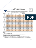 Pressure-Temp Ratings A53 Type F CW Pipe Final(1)