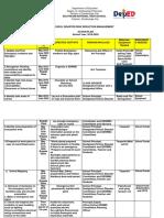 SDRRMC ACTION PLAN  2019.docx