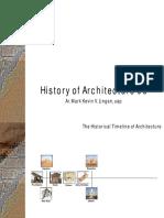 HOA3-LECTURE01_ISLAMIC ARCHITECTURE