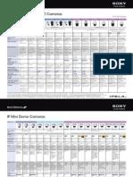 Sony Network Camera Comparison Guide 2010 Spring