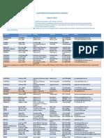 examcentres-worldwide