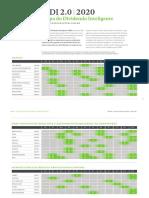 2020 Mapa de Dividendo Inteligente.pdf