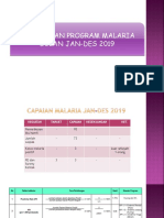 LOKMIN MALARIA DES 2019
