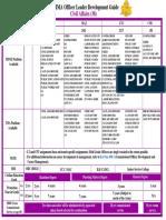 TPU-IMA CA Officer Model
