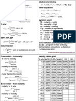 Inorganic Chemistry Cheat Sheet - Concentration