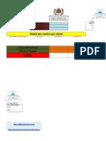 Etat des VNT version 2020