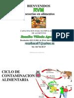 CICLO DE CONTAMINACION DE LOS ALIMENTOS.pptx