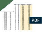 Excel_Homework_Exercises