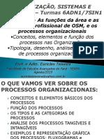 No. 01 - Processos nas Organizações.pptx