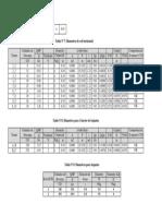 Diametros de red horizontal y colector