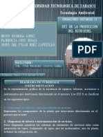 DTI (Presentacion)