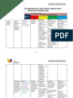 PRODUCCIÓN AGROPECUARIA.pdf