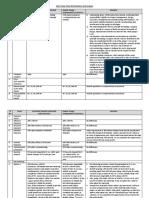Bid Comparative Evaluation - R0