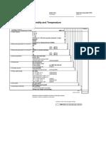 HMP110 order form