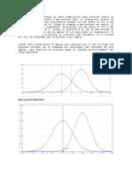 Examen de DSP