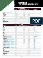 Active PS Catalogue