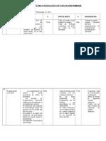 249190424-Modelo-de-Informe-Tecnico-Pedagogico-de-Educacion-Primaria 2020