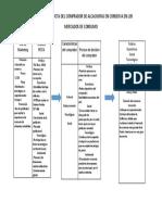 Modelo de conducta del comprador-mercados de consumo