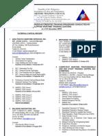 TC Directory
