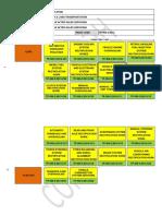 4. Competency Profile Chart (CPC)