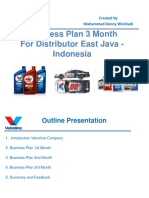 Business Plant 3 Month For Distributor East Java ( MDW )