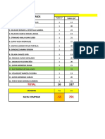 LISTA DE MATERIALES DE SANITARIAS Y ELECTRICAS 2020.xlsx