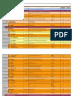 Formato_FatturaPA_tabellare_V1.1