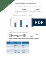 evaluacion_diagnostica_2019