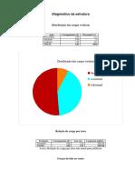 Diagnostico_estrutura