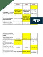 Exemple-Norme_tehnice-Gradele_IIIA_si_IVA-2016