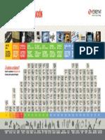 Infografía de la Historia de la Informática.pdf