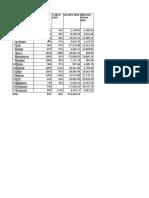 Situație financiară librării (3).xlsx