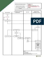 RF53_Fiscaliz. y liquid. de obra