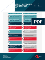 rhel7-vs-rhel8-learning-path-infographic.pdf