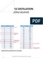 Data Presentation on Distillation.pptx