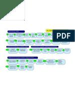diagrama planificacion estrategica