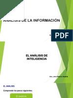 2 metodos de analisis de inteligencia