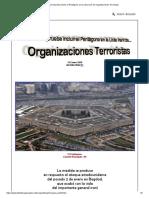 Rohaní Aprueba incluir al Pentágono en la Lista Iraní de Organizaciones Terroristas